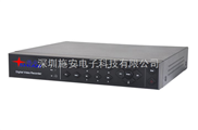 SA-D7116-E-16路硬盤錄像機